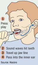 Hasbro's Tooth Tunes