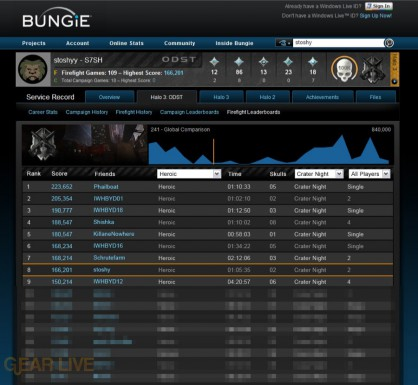 Halo 3: ODST Bungie Leaderboards